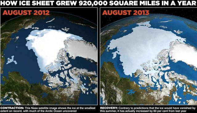 arctic ice sheet